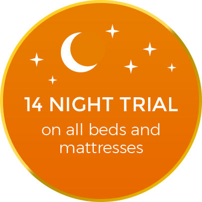 14 Night Trial